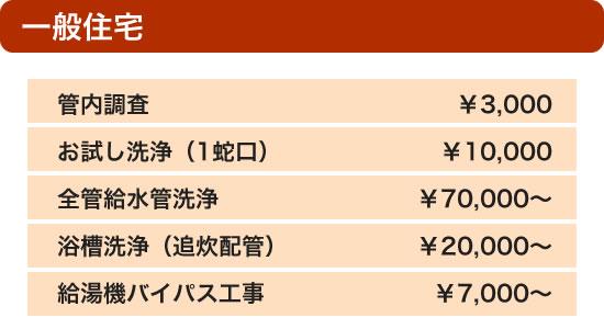 一般住宅用価格